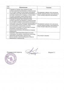 ООО Верхний бьеф (Допуск СРО)_002